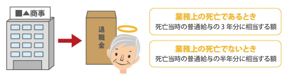 節税対策 死亡退職金・弔慰金の活用